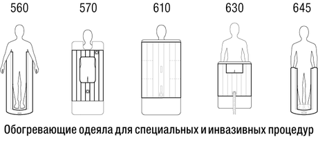 Одеяла обогревающие 3M™ Bair Hugger™. Модели 560, 570, 610, 630, 645